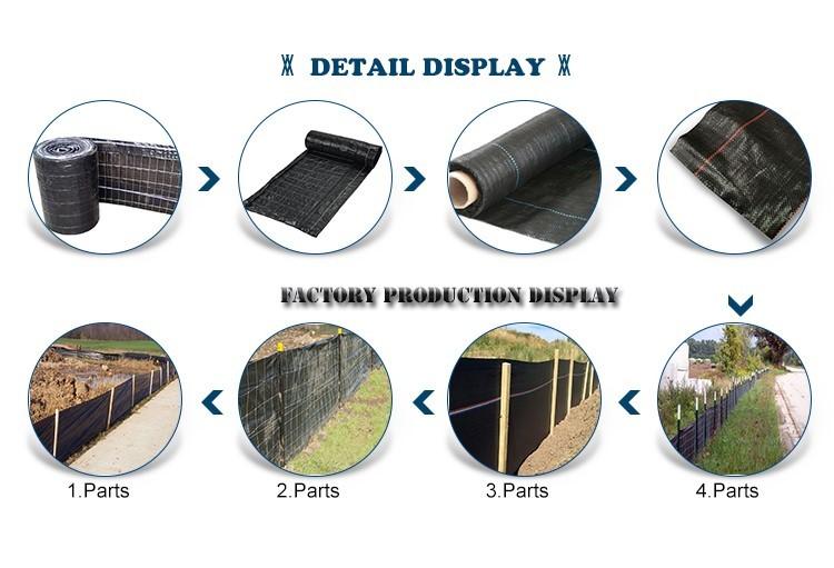 gabion wire mesh overseas market Bluekin